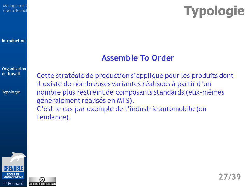 Typologie Assemble To Order