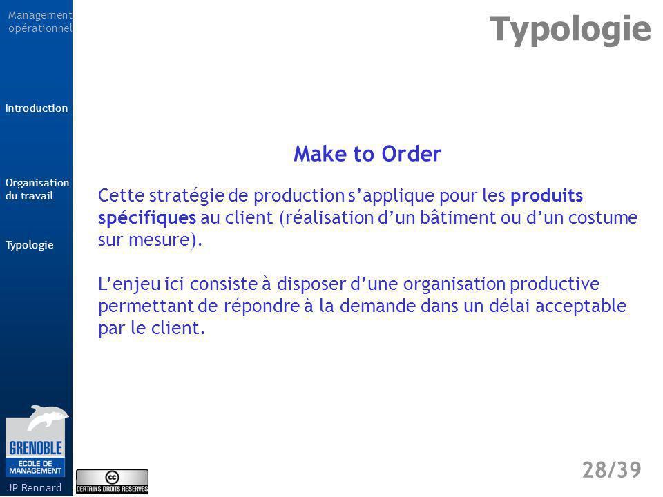 Typologie Make to Order