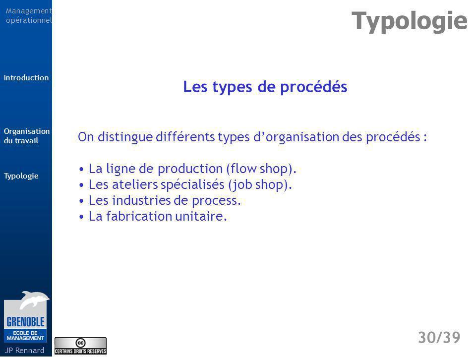Typologie Les types de procédés