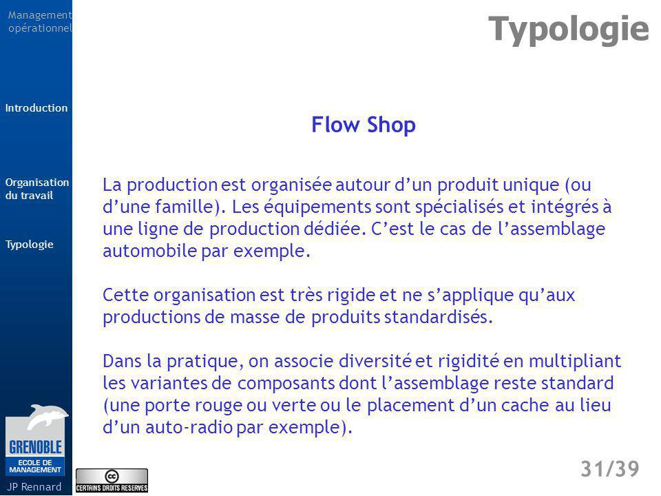 Typologie Flow Shop.