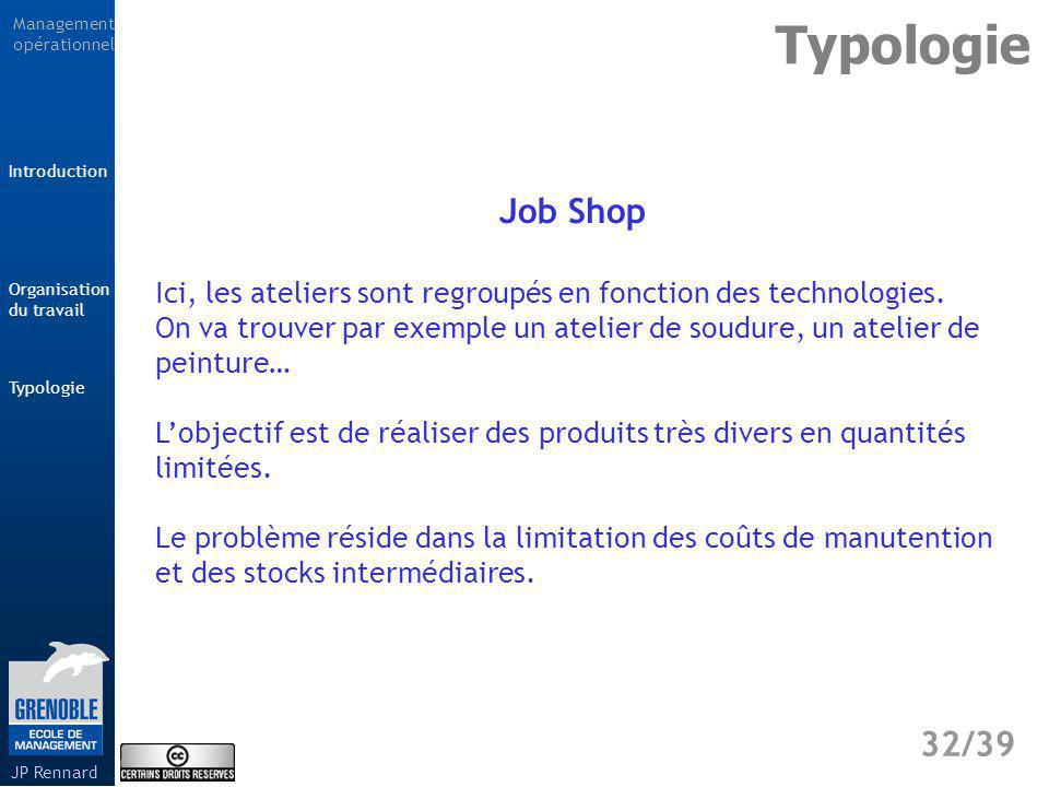 Typologie Job Shop.