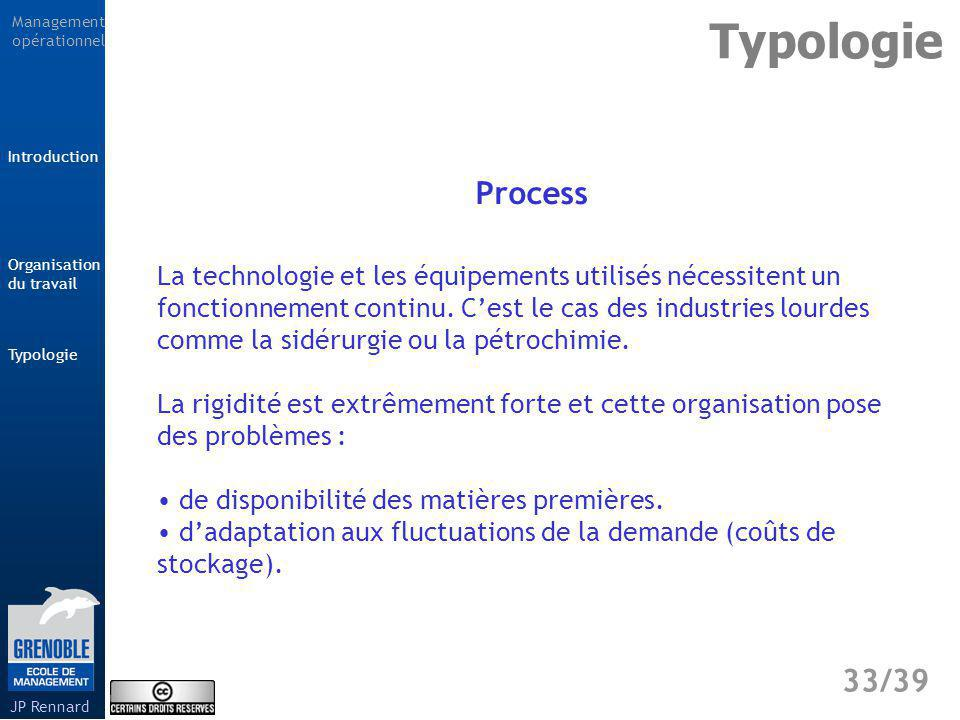 Typologie Process.