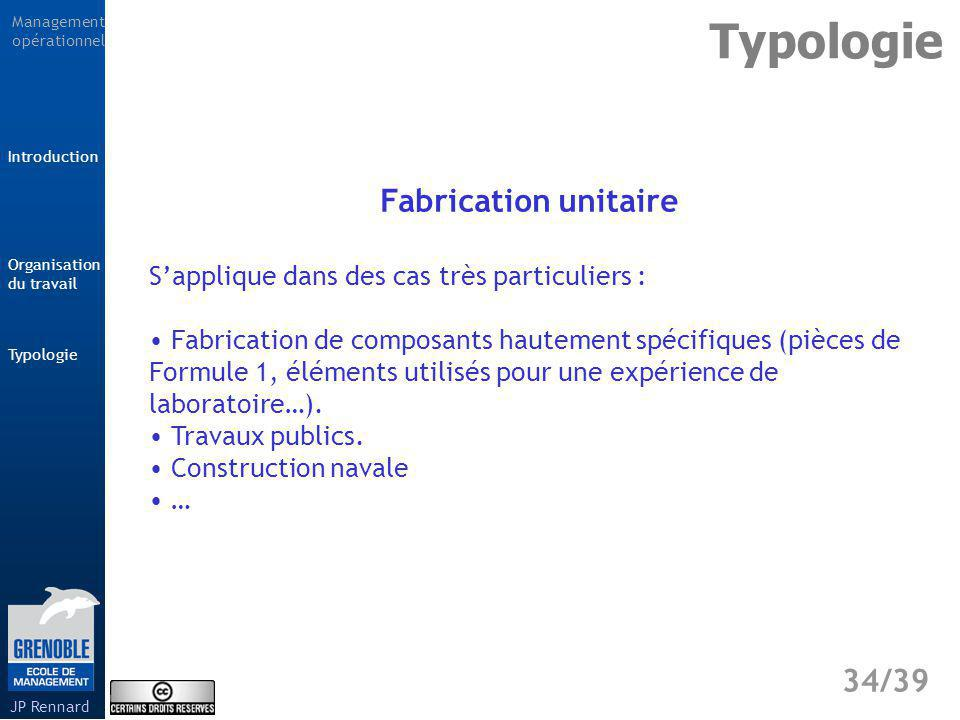 Typologie Fabrication unitaire