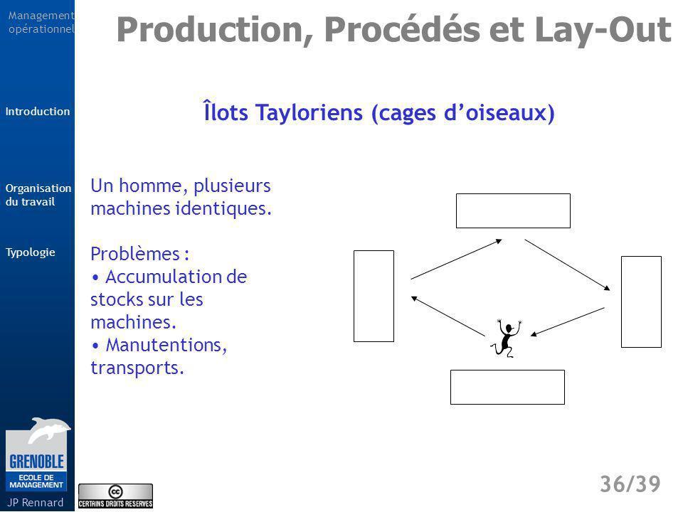Îlots Tayloriens (cages d'oiseaux)