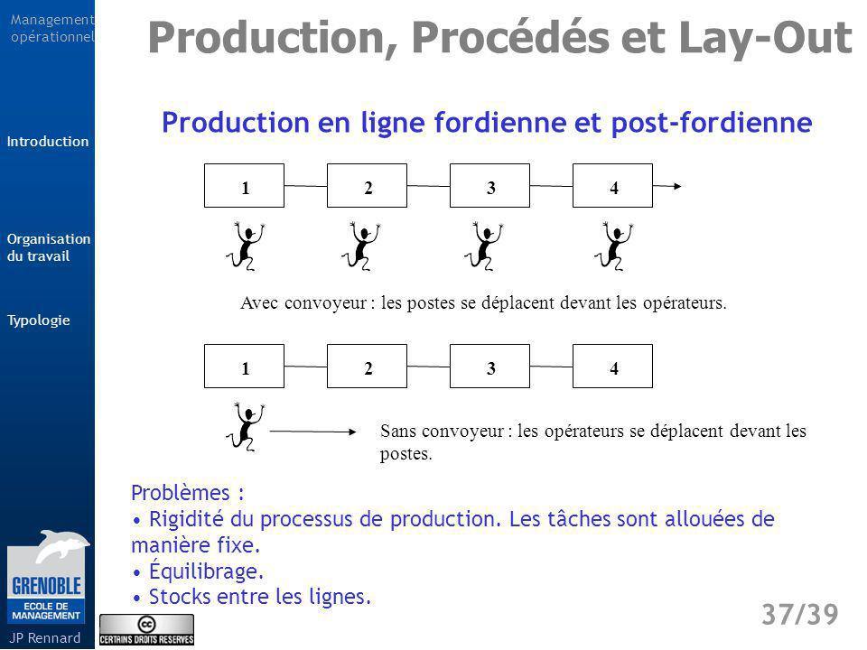 Production en ligne fordienne et post-fordienne