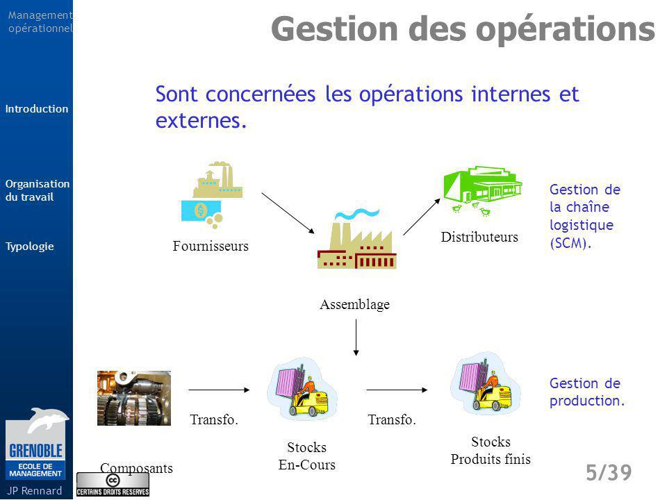 gestion des operation et de production essay Quizzes language  french  gestion des opérations 01 - introduction  gestion des opérations 01 - introduction  18 questions .