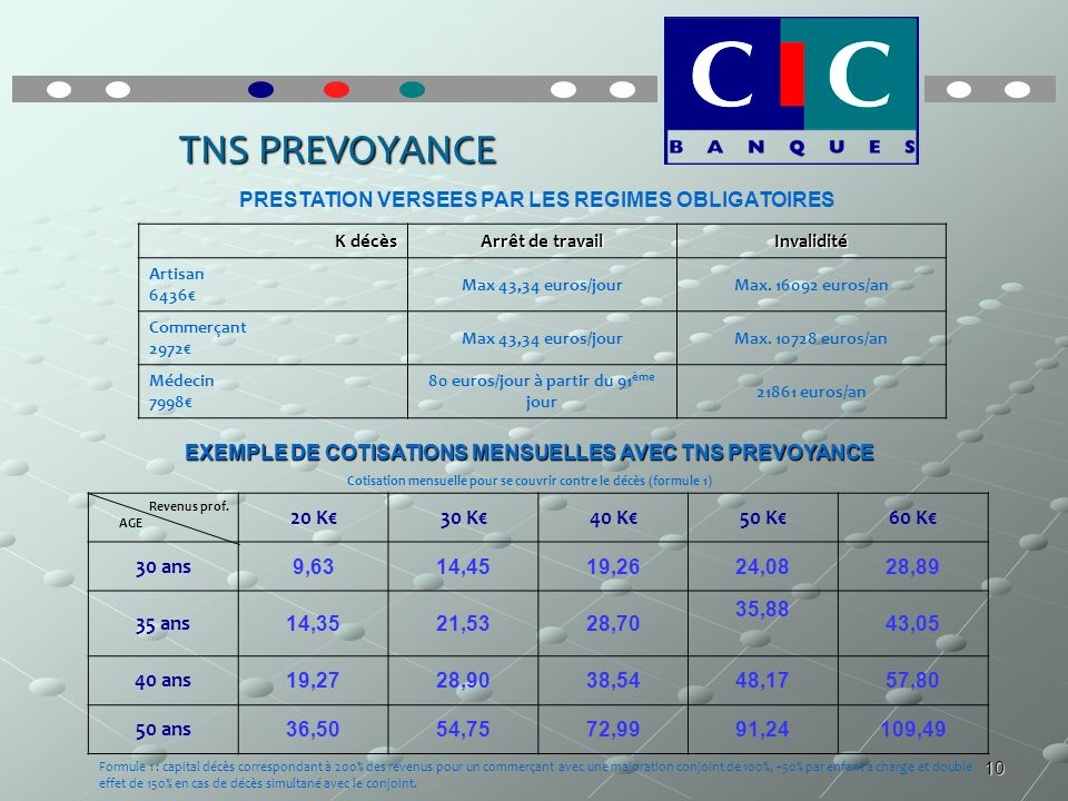 TNS PREVOYANCE PRESTATION VERSEES PAR LES REGIMES OBLIGATOIRES