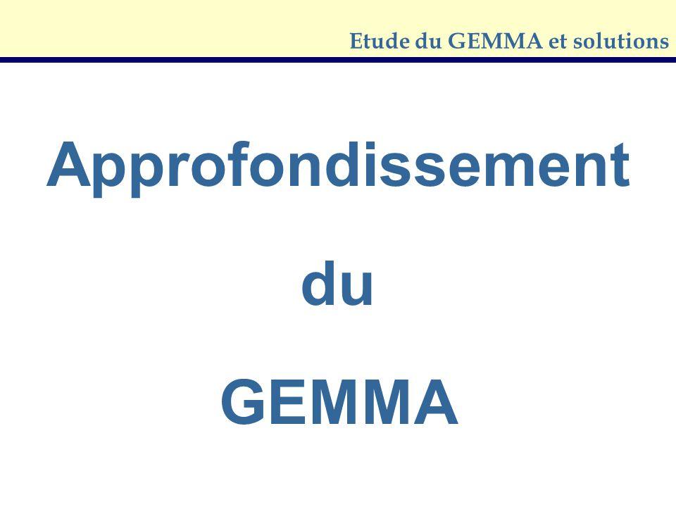 Etude du GEMMA et solutions