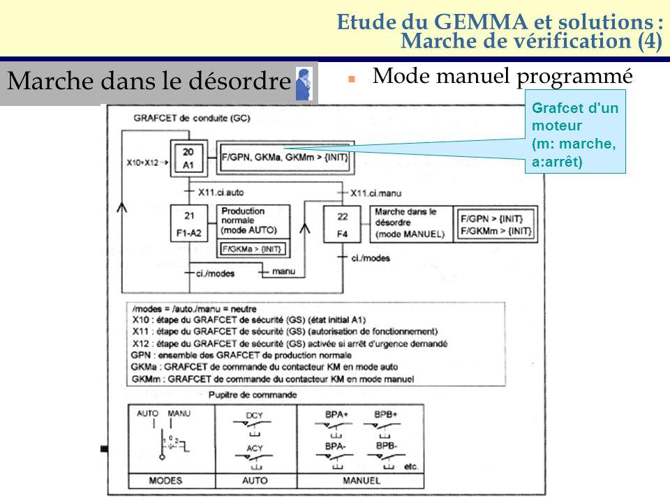Etude du GEMMA et solutions : Marche de vérification (4)
