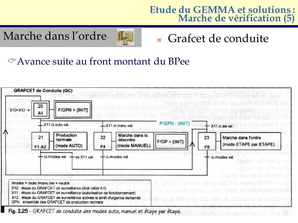 Etude du GEMMA et solutions : Marche de vérification (5)