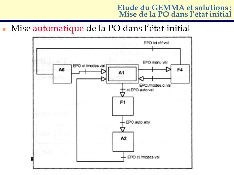 Etude du GEMMA et solutions : Mise de la PO dans l'état initial