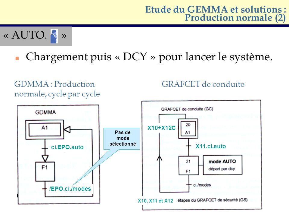 Etude du GEMMA et solutions : Production normale (2)