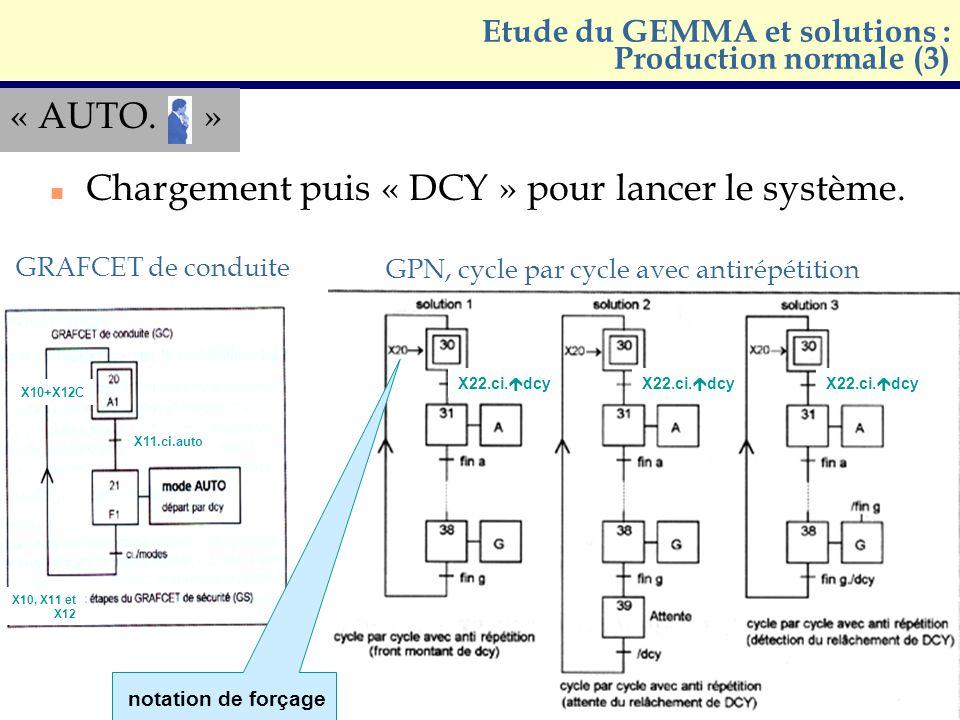 Etude du GEMMA et solutions : Production normale (3)