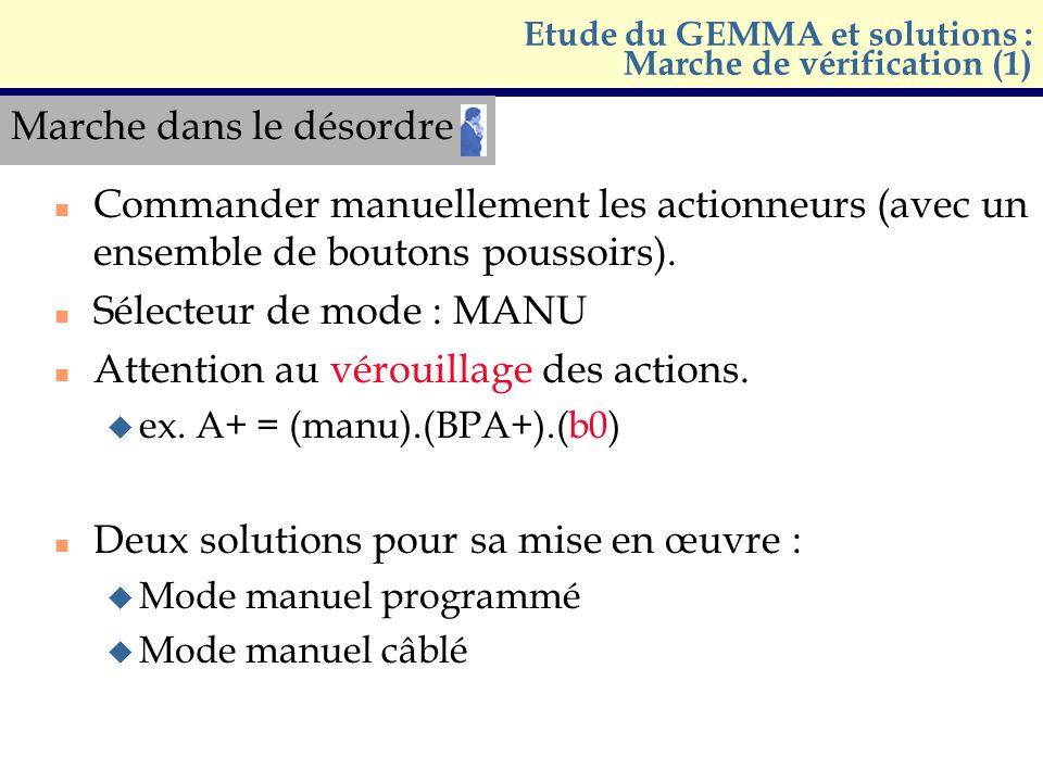 Etude du GEMMA et solutions : Marche de vérification (1)