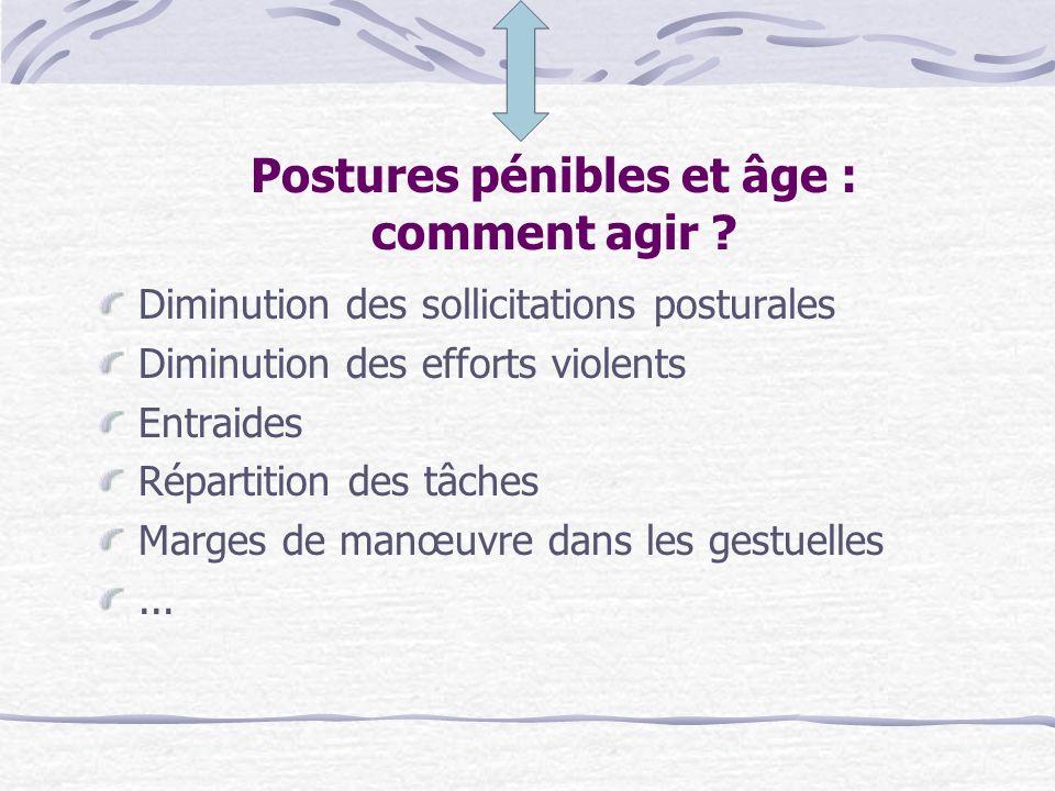 Postures pénibles et âge : comment agir