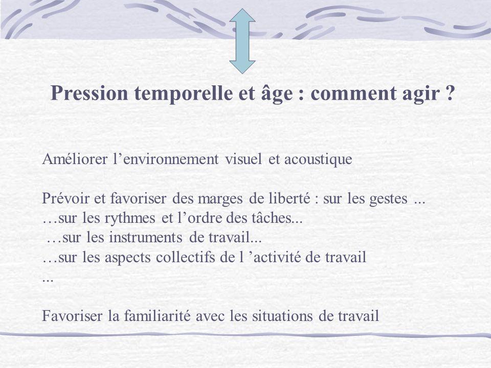 Pression temporelle et âge : comment agir