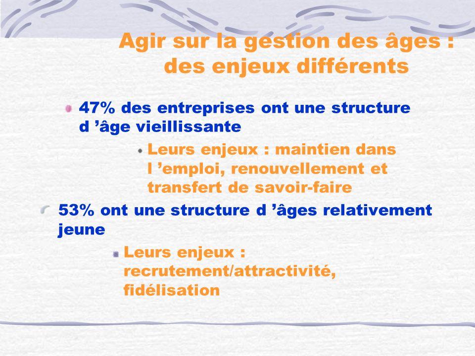 Agir sur la gestion des âges : des enjeux différents