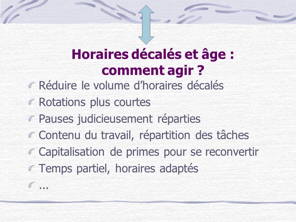Horaires décalés et âge : comment agir