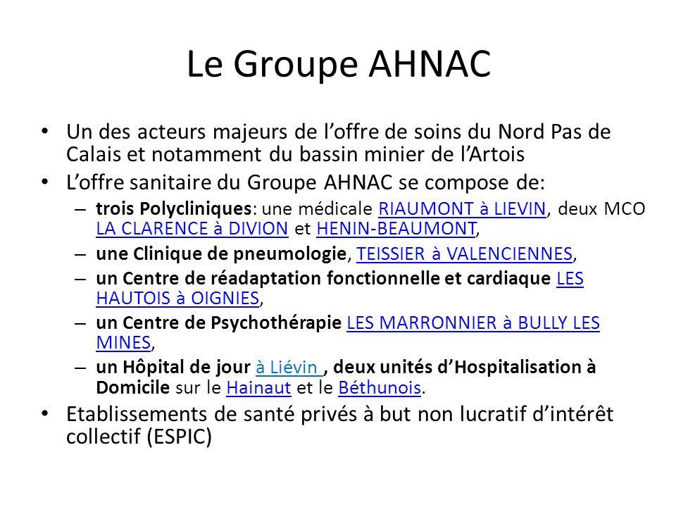 Le Groupe AHNAC Un des acteurs majeurs de l'offre de soins du Nord Pas de Calais et notamment du bassin minier de l'Artois.