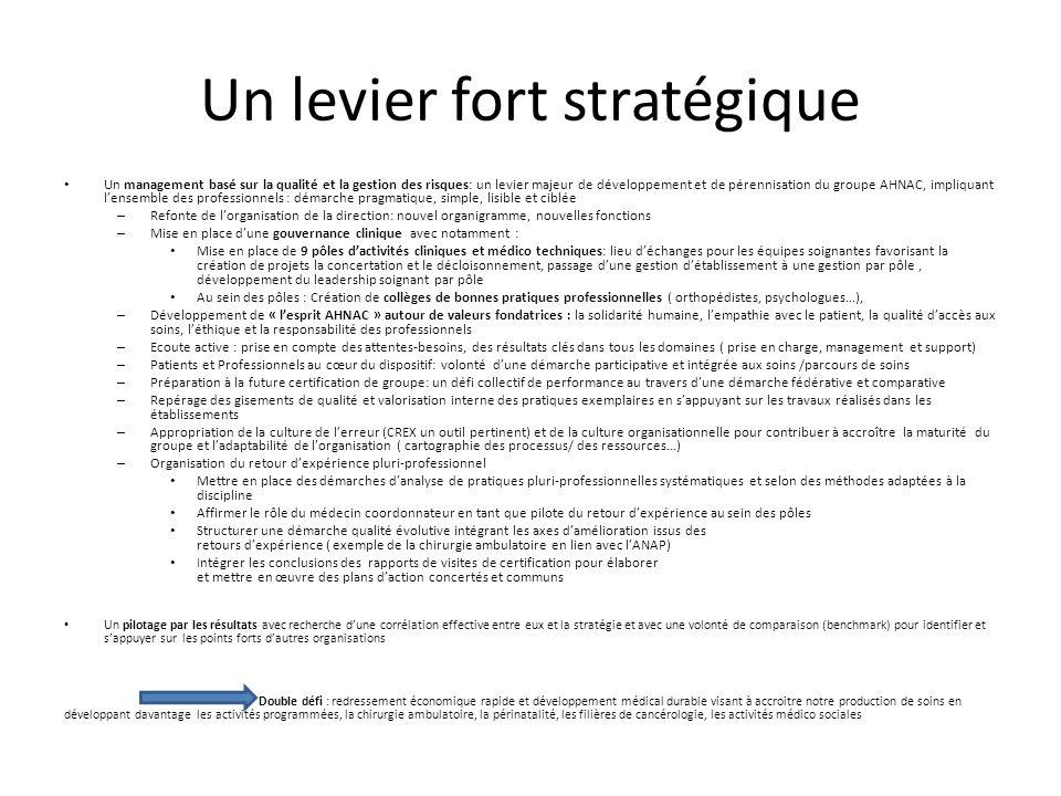 Un levier fort stratégique