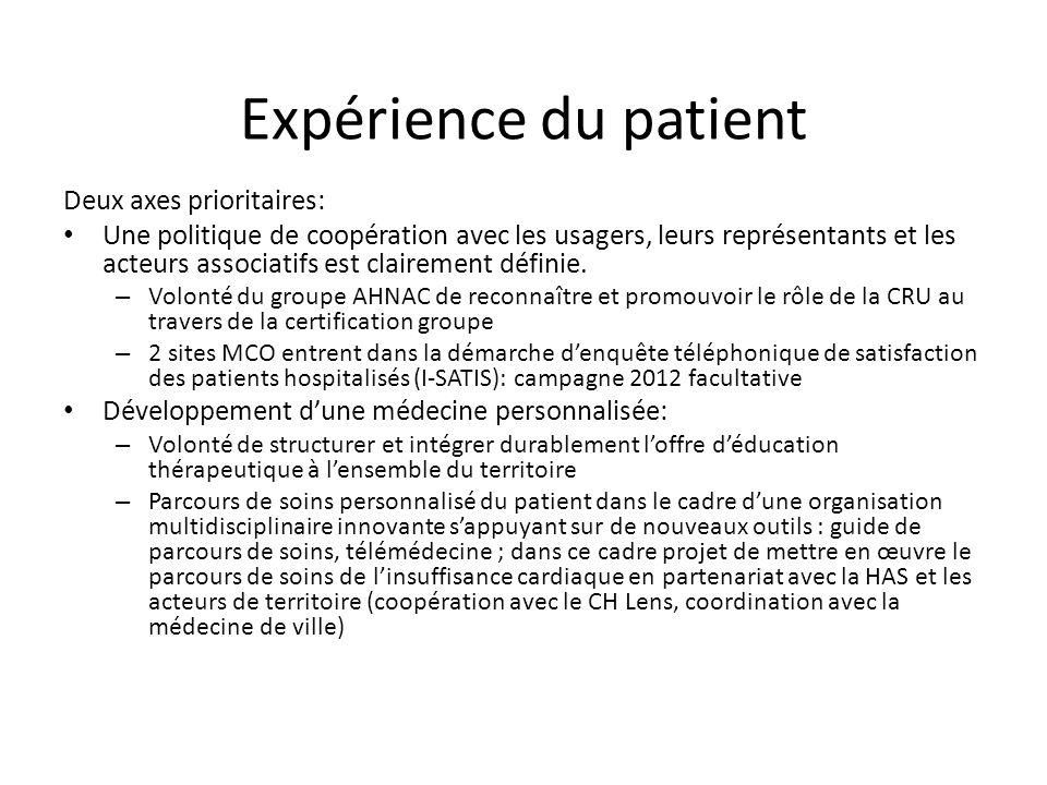 Expérience du patient Deux axes prioritaires: