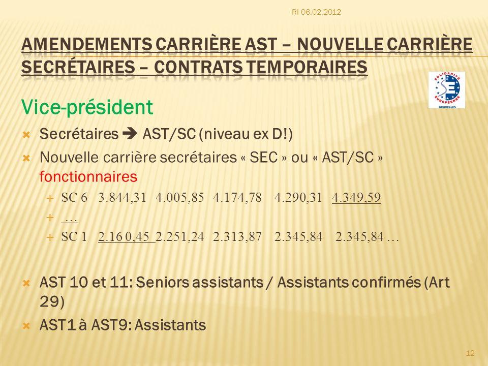 RI 06.02.2012 Amendements carrière AST – Nouvelle carrière secrétaires – contrats temporaires. Vice-président.