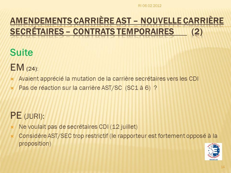 RI 06.02.2012 Amendements carrière AST – Nouvelle carrière secrétaires – contrats temporaires (2)