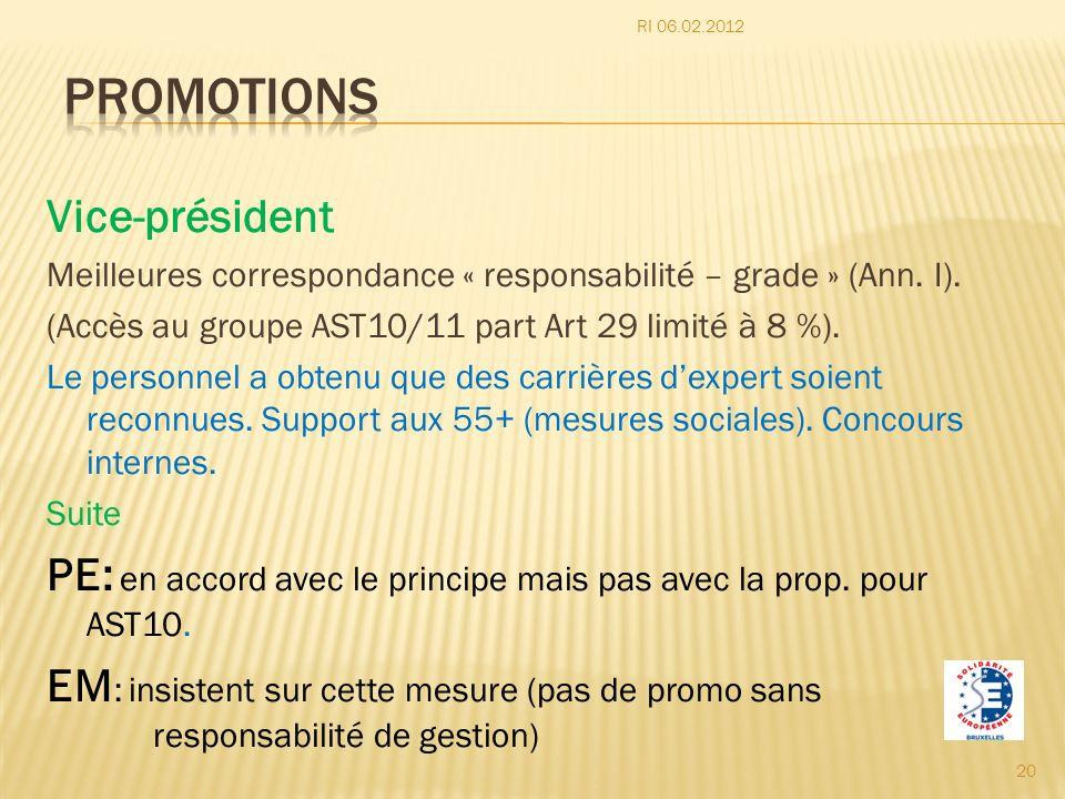PROMOTIONS Vice-président