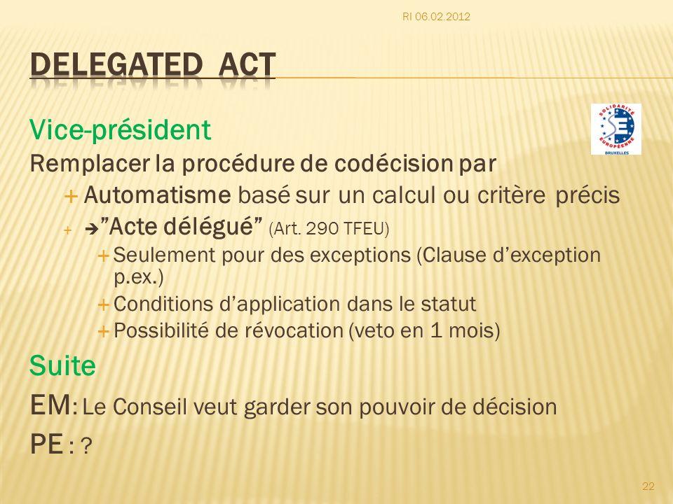 Delegated act Vice-président Suite