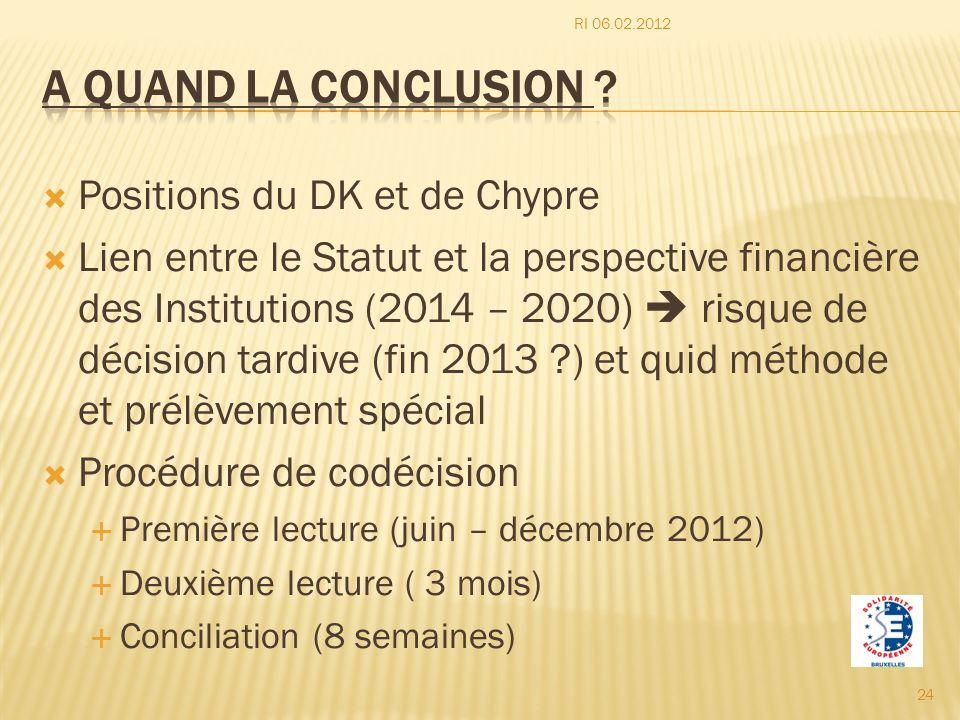 A quand la conclusion Positions du DK et de Chypre