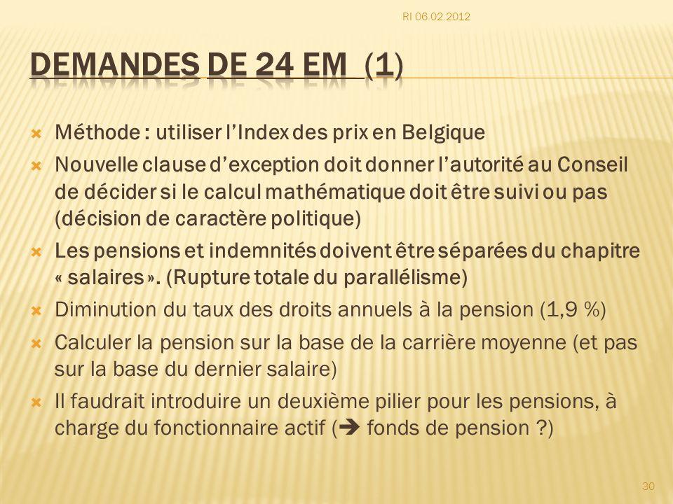 Demandes de 24 EM (1) Méthode : utiliser l'Index des prix en Belgique