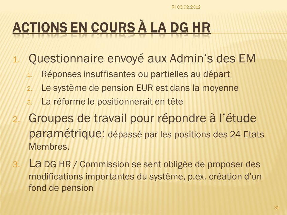 Actions en cours à la DG HR