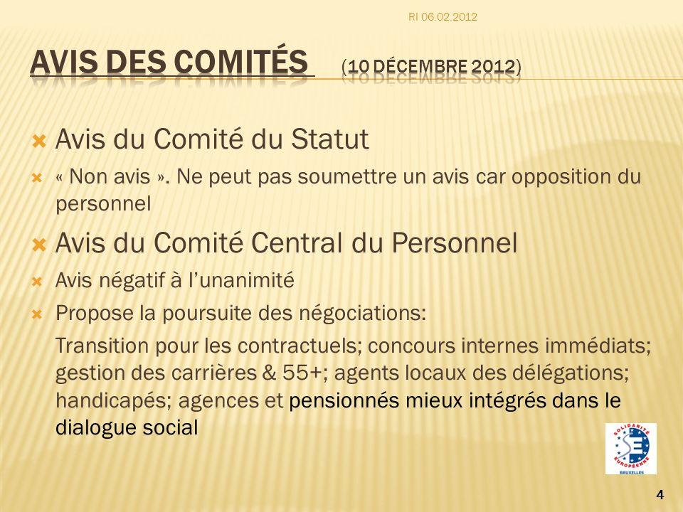 Avis des comités (10 décembre 2012)