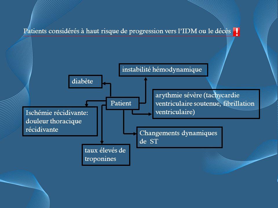 Patients considérés à haut risque de progression vers l'IDM ou le décès