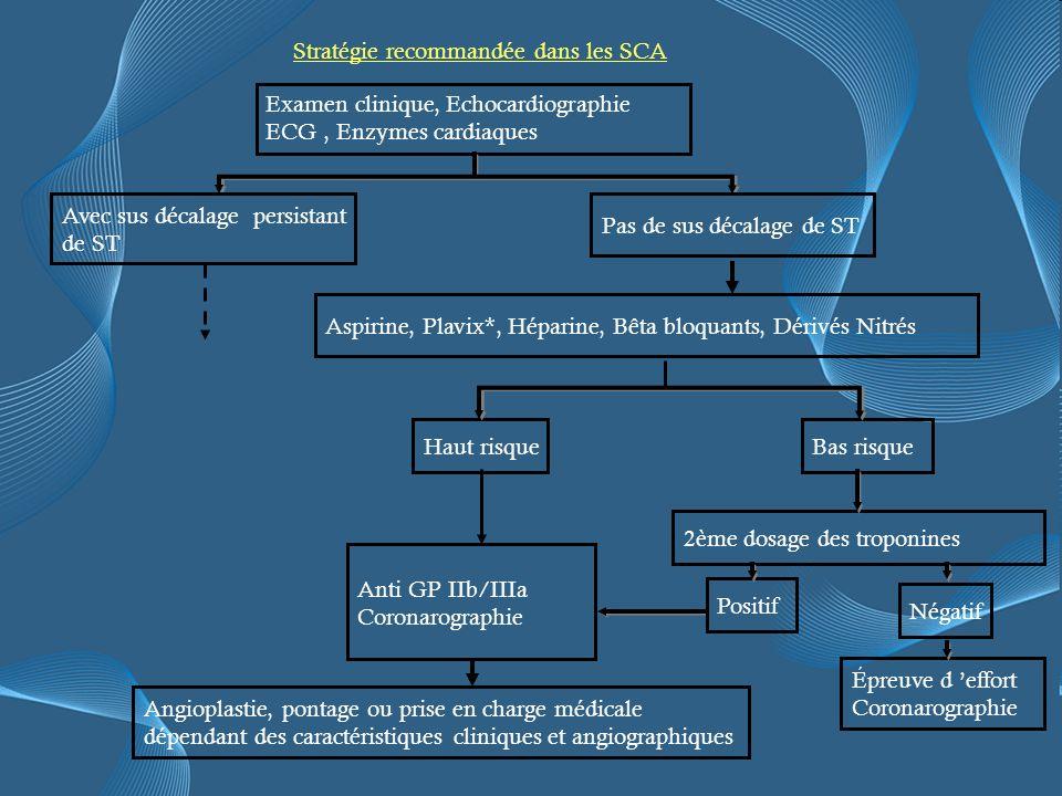 Stratégie recommandée dans les SCA