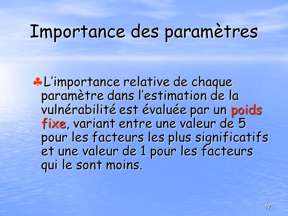 Importance des paramètres