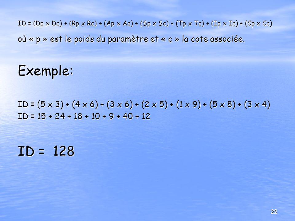 ID = (Dp x Dc) + (Rp x Rc) + (Ap x Ac) + (Sp x Sc) + (Tp x Tc) + (Ip x Ic) + (Cp x Cc) où « p » est le poids du paramètre et « c » la cote associée.