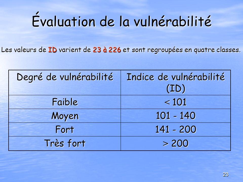 Évaluation de la vulnérabilité
