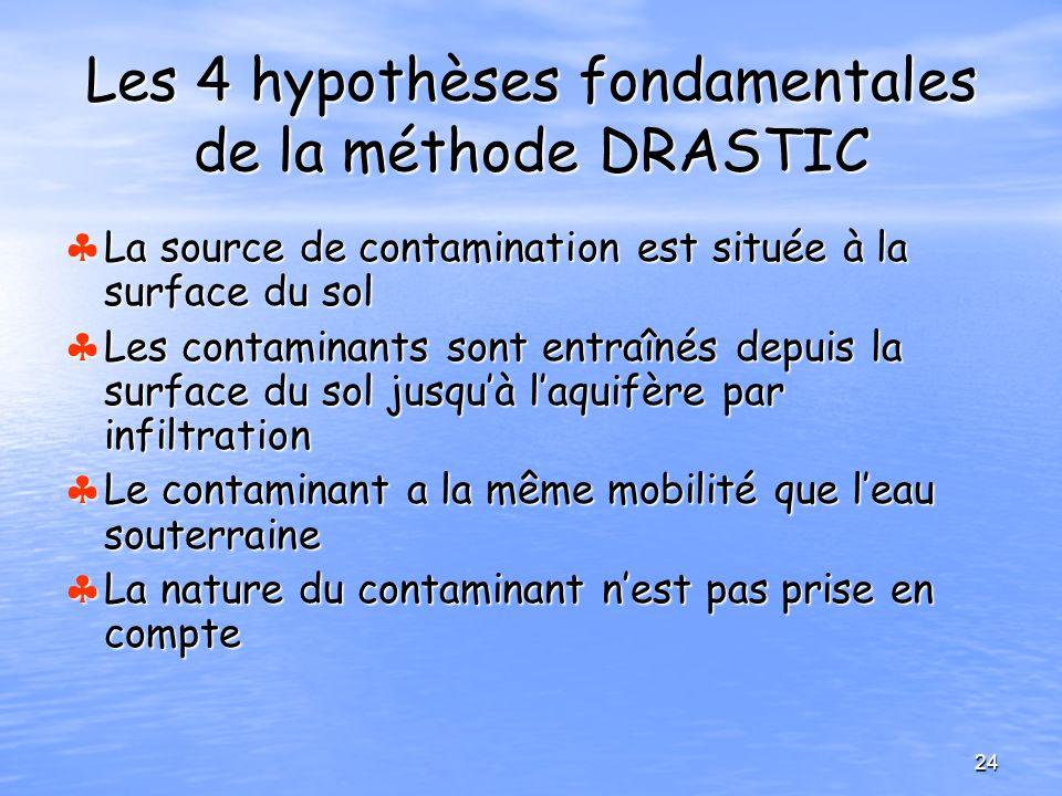 Les 4 hypothèses fondamentales de la méthode DRASTIC
