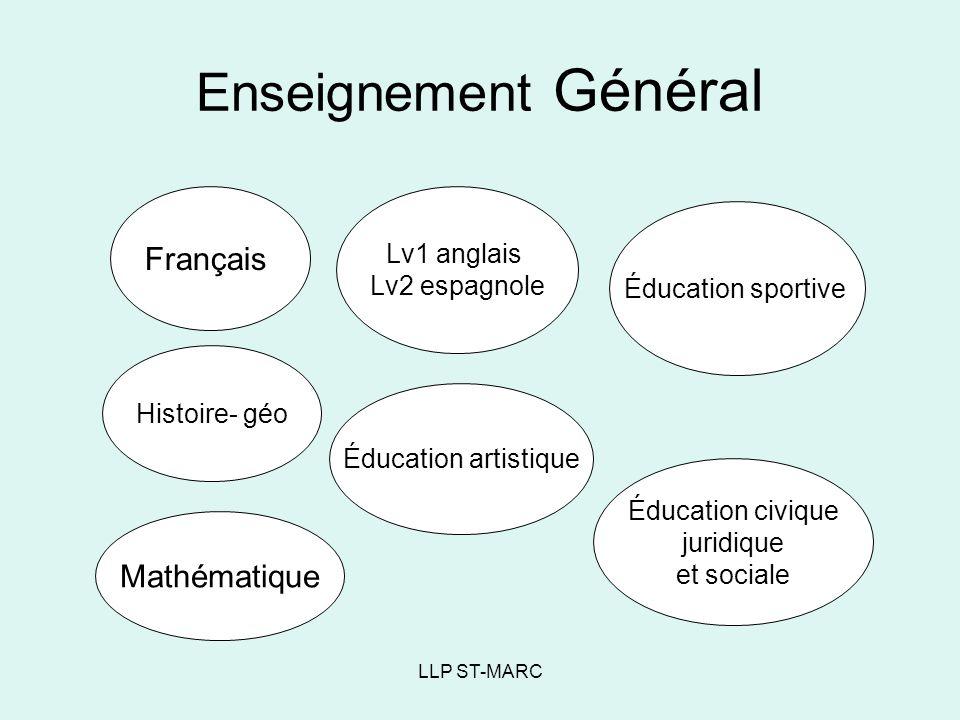 Enseignement Général Français Mathématique Lv1 anglais Lv2 espagnole