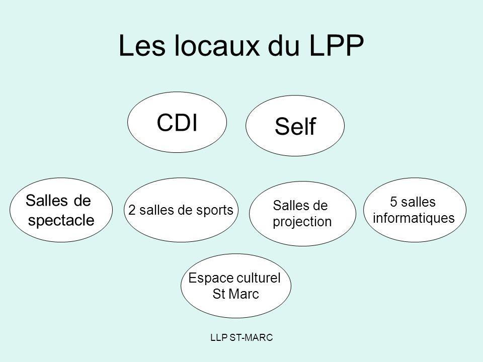 Les locaux du LPP CDI Self Salles de spectacle 5 salles