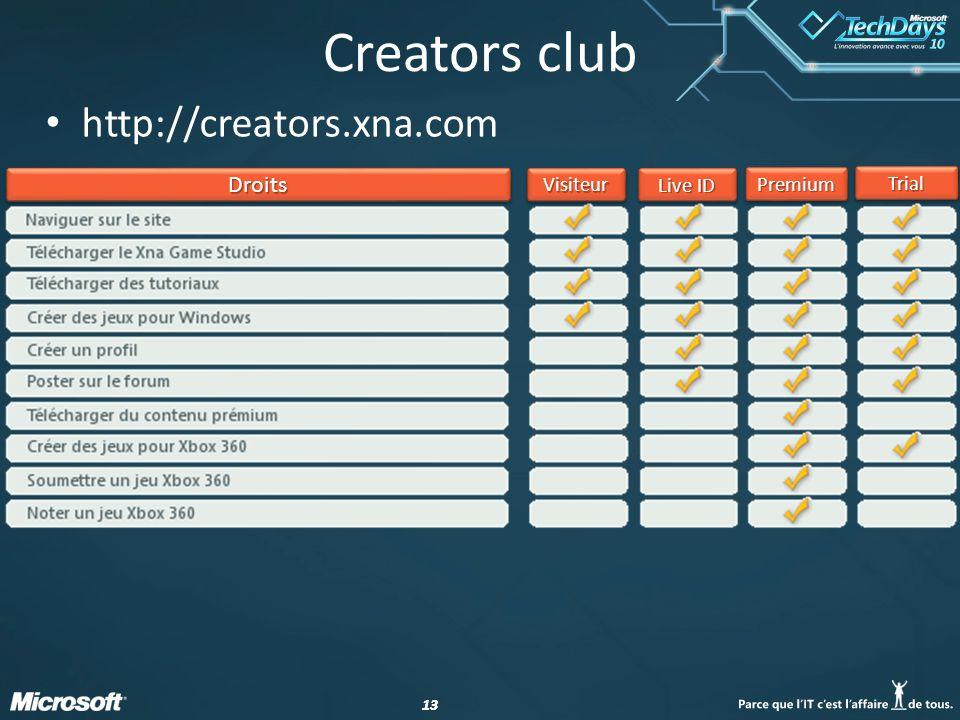 Creators club http://creators.xna.com Droits Visiteur Live ID Premium