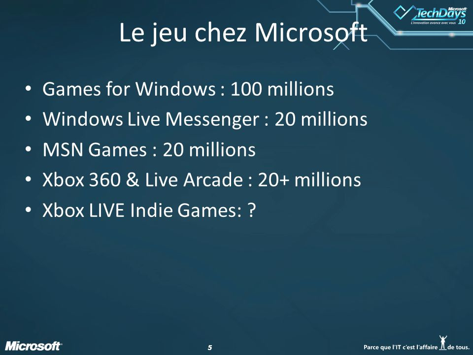Le jeu chez Microsoft Games for Windows : 100 millions
