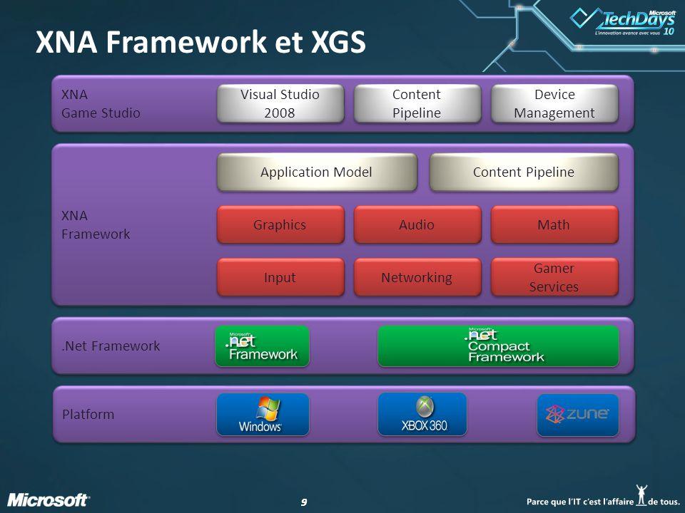 XNA Framework et XGS XNA Game Studio Visual Studio 2008 Content