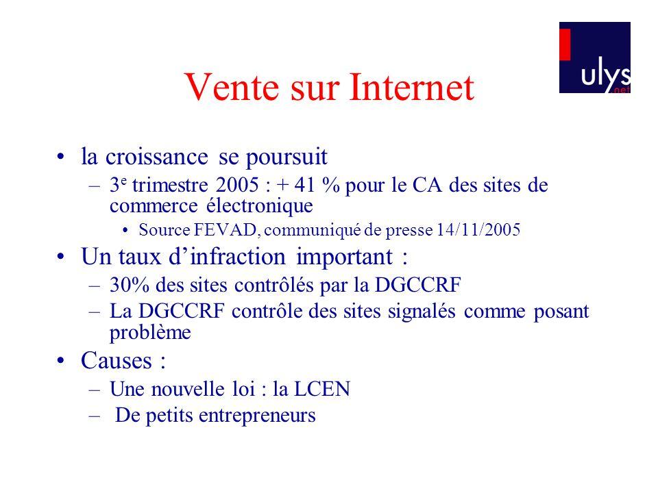 Vente sur Internet la croissance se poursuit