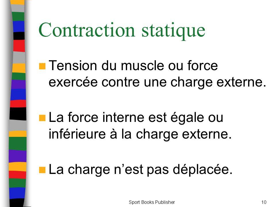 Contraction statique Tension du muscle ou force exercée contre une charge externe. La force interne est égale ou inférieure à la charge externe.