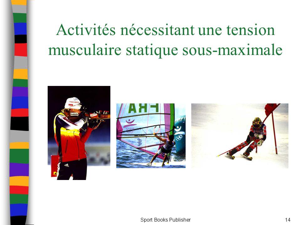 Activités nécessitant une tension musculaire statique sous-maximale