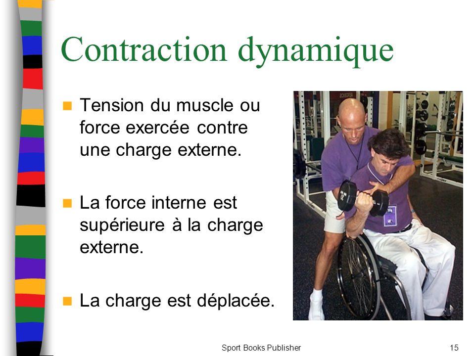 Contraction dynamique