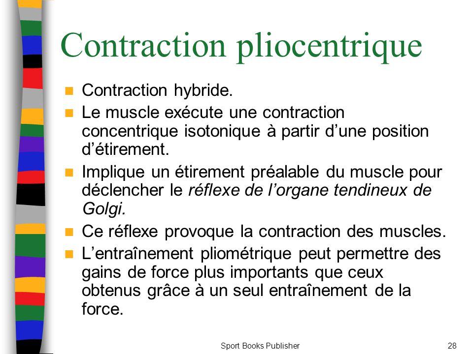 Contraction pliocentrique