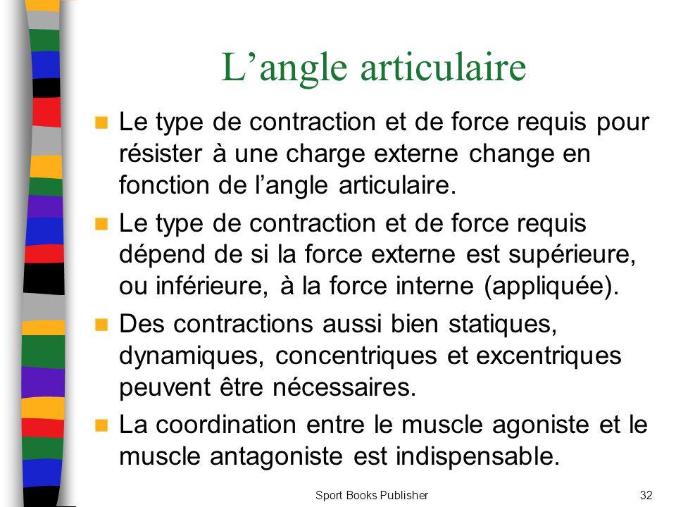 L'angle articulaire Le type de contraction et de force requis pour résister à une charge externe change en fonction de l'angle articulaire.